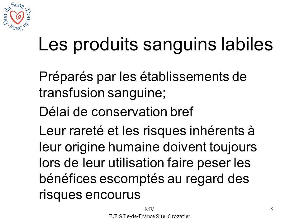 MV E.F.S Ile-de-France Site Crozatier 5 Les produits sanguins labiles Préparés par les établissements de transfusion sanguine; Délai de conservation b