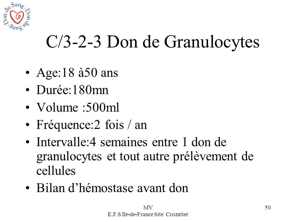 MV E.F.S Ile-de-France Site Crozatier 50 C/3-2-3 Don de Granulocytes Age:18 à50 ans Durée:180mn Volume :500ml Fréquence:2 fois / an Intervalle:4 semai