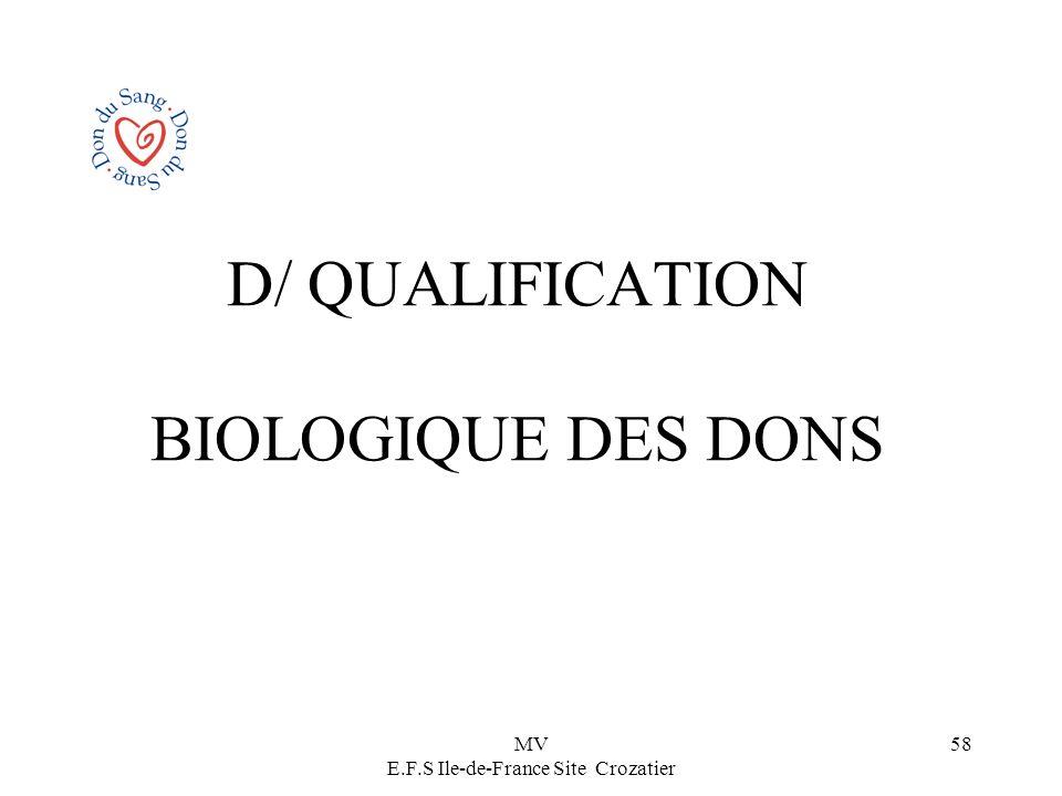 MV E.F.S Ile-de-France Site Crozatier 58 D/ QUALIFICATION BIOLOGIQUE DES DONS