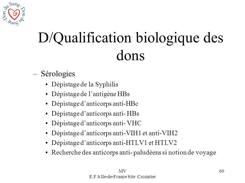 MV E.F.S Ile-de-France Site Crozatier 60 D/Qualification biologique des dons –Sérologies Dépistage de la Syphilis Dépistage de lantigène HBs Dépistage