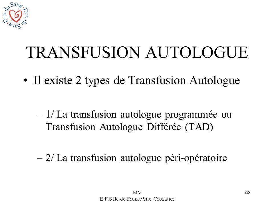MV E.F.S Ile-de-France Site Crozatier 68 TRANSFUSION AUTOLOGUE Il existe 2 types de Transfusion Autologue –1/ La transfusion autologue programmée ou T