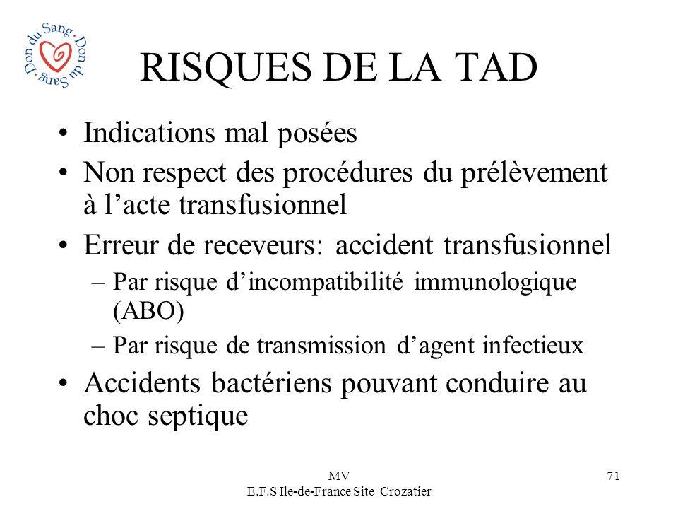 MV E.F.S Ile-de-France Site Crozatier 71 RISQUES DE LA TAD Indications mal posées Non respect des procédures du prélèvement à lacte transfusionnel Err