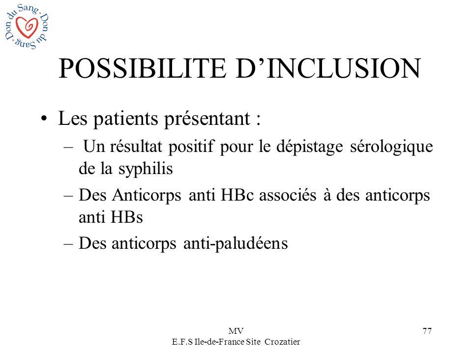 MV E.F.S Ile-de-France Site Crozatier 77 POSSIBILITE DINCLUSION Les patients présentant : – Un résultat positif pour le dépistage sérologique de la sy