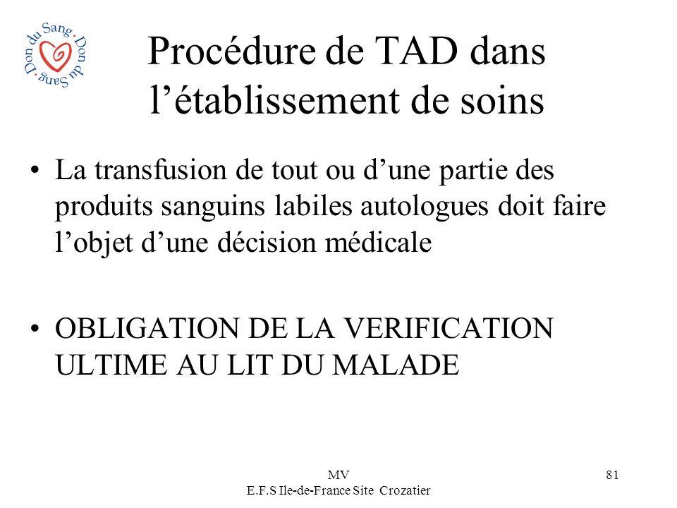 MV E.F.S Ile-de-France Site Crozatier 81 Procédure de TAD dans létablissement de soins La transfusion de tout ou dune partie des produits sanguins lab