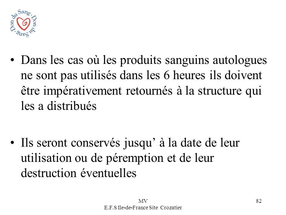 MV E.F.S Ile-de-France Site Crozatier 82 Dans les cas où les produits sanguins autologues ne sont pas utilisés dans les 6 heures ils doivent être impé
