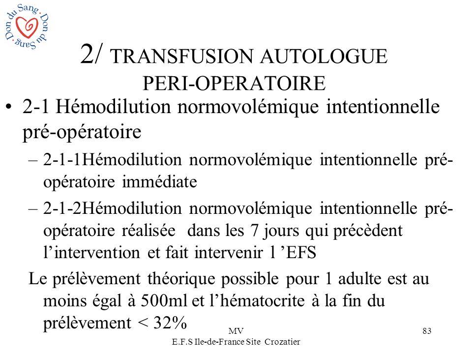 MV E.F.S Ile-de-France Site Crozatier 83 2/ TRANSFUSION AUTOLOGUE PERI-OPERATOIRE 2-1 Hémodilution normovolémique intentionnelle pré-opératoire –2-1-1