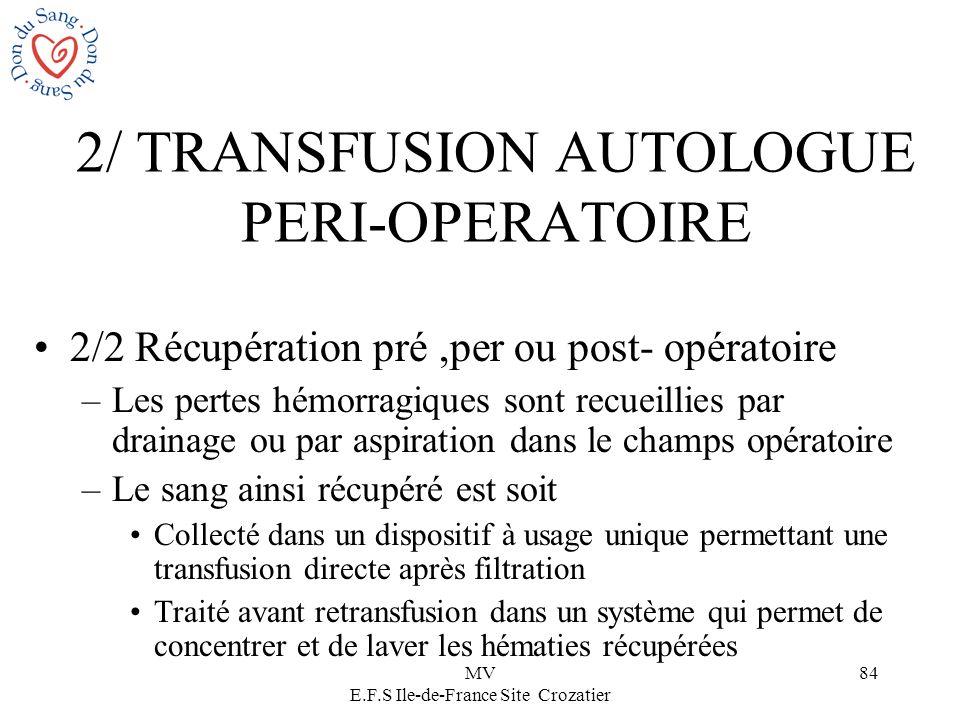 MV E.F.S Ile-de-France Site Crozatier 84 2/ TRANSFUSION AUTOLOGUE PERI-OPERATOIRE 2/2 Récupération pré,per ou post- opératoire –Les pertes hémorragiqu