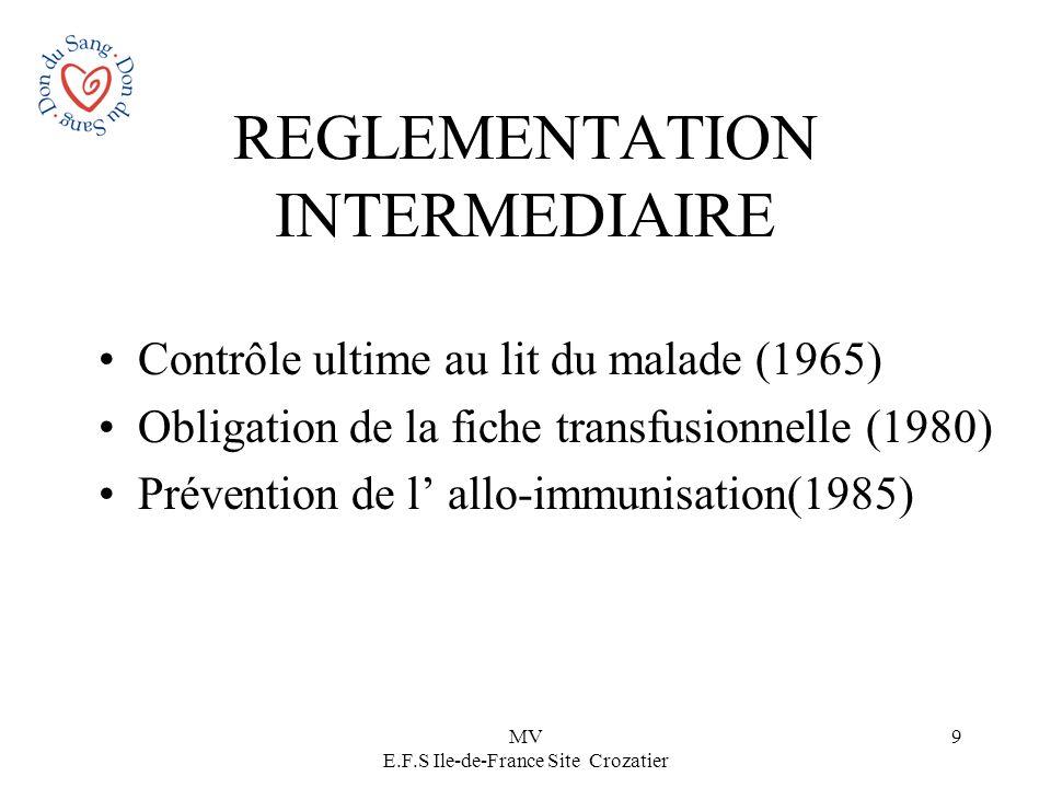 MV E.F.S Ile-de-France Site Crozatier 9 REGLEMENTATION INTERMEDIAIRE Contrôle ultime au lit du malade (1965) Obligation de la fiche transfusionnelle (