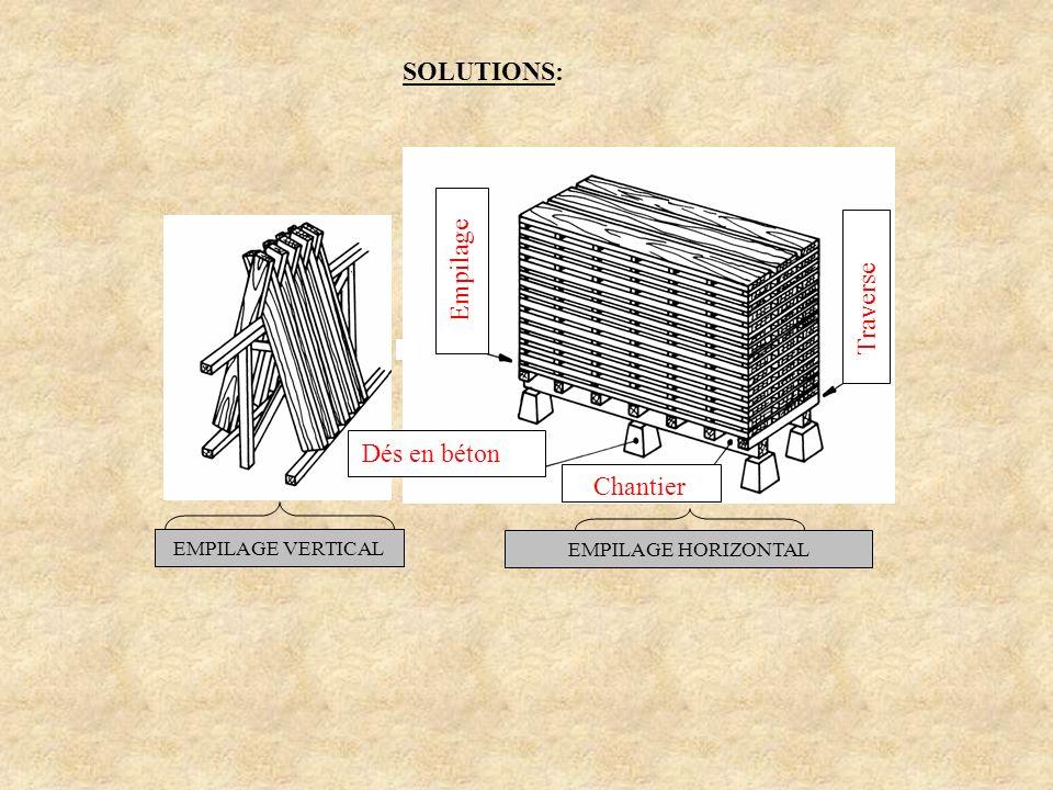 CONCLUSION: EMPILAGE EN PLOT Protection contre les fentes et lhumidité Le séchage naturel ne nécessite pas d installation spéciale, il n utilise pas d énergie.