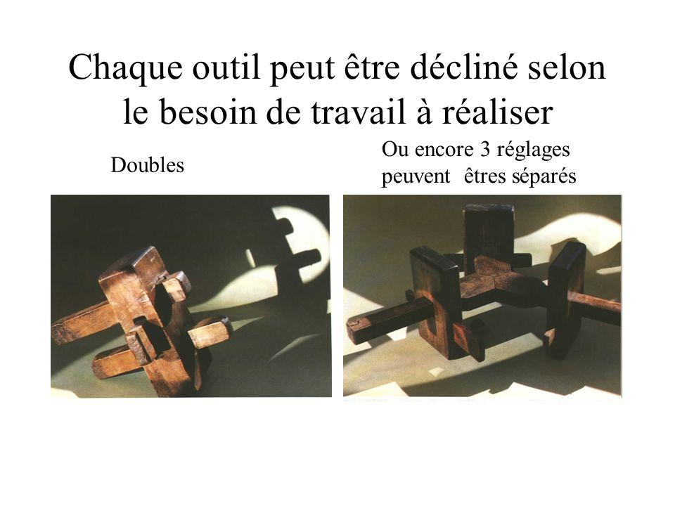 Chaque outil peut être décliné selon le besoin de travail à réaliser Doubles Ou encore 3 réglages peuvent êtres séparés