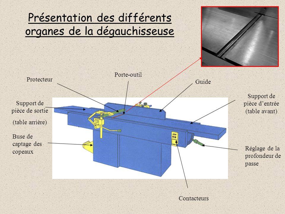 I- Présentation de la dégauchisseuse 1) Organes différents de la machine. 2) Rôle de la dégauchisseuse 3) Éléments de sécurité. 4) Mode opératoire.