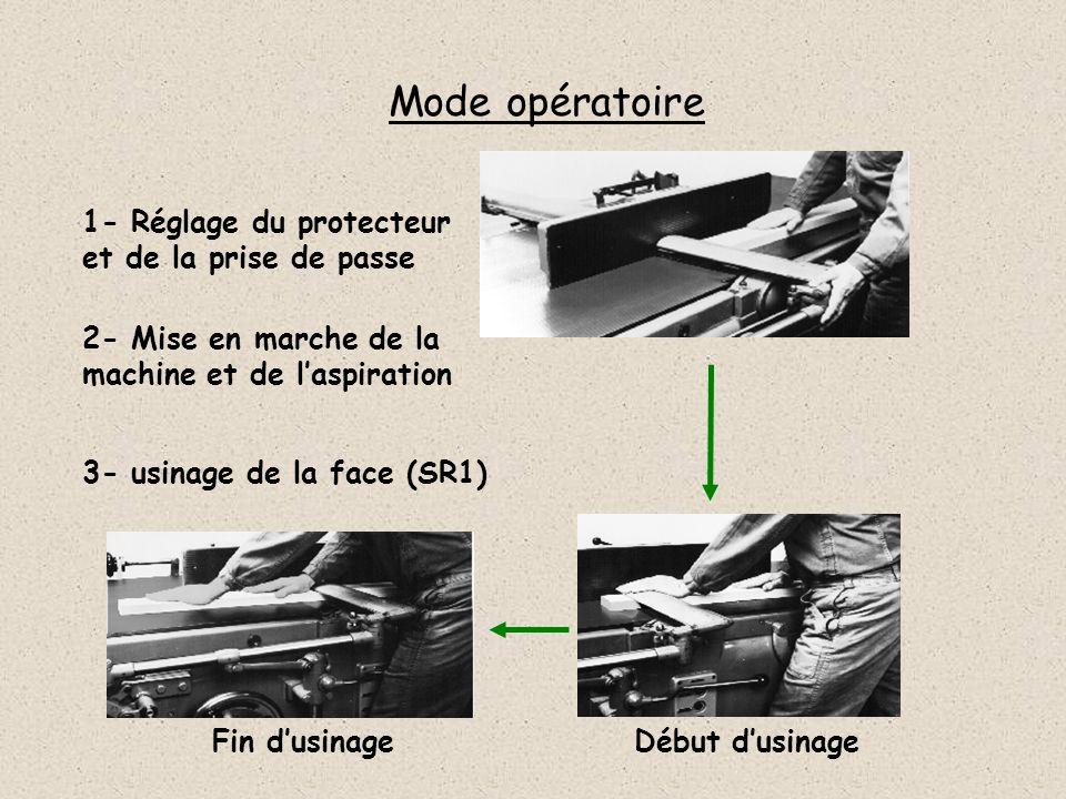 Mode opératoire 1- Réglage du protecteur et de la prise de passe 2- Mise en marche de la machine et de laspiration 3- usinage de la face (SR1) Début dusinageFin dusinage