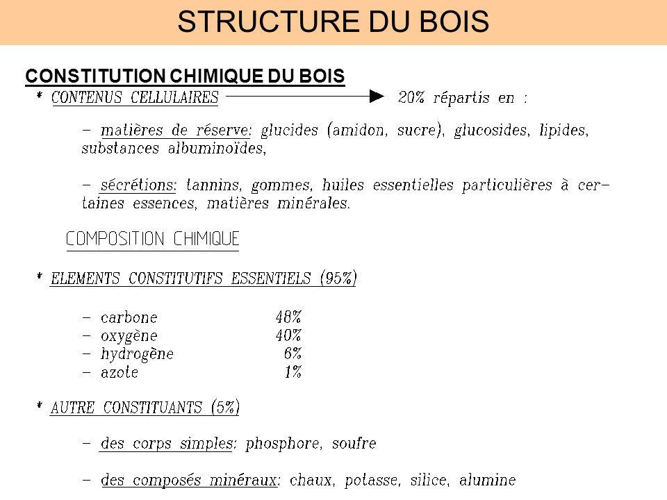 STRUCTURE DU BOIS CONSTITUTION CHIMIQUE DU BOIS