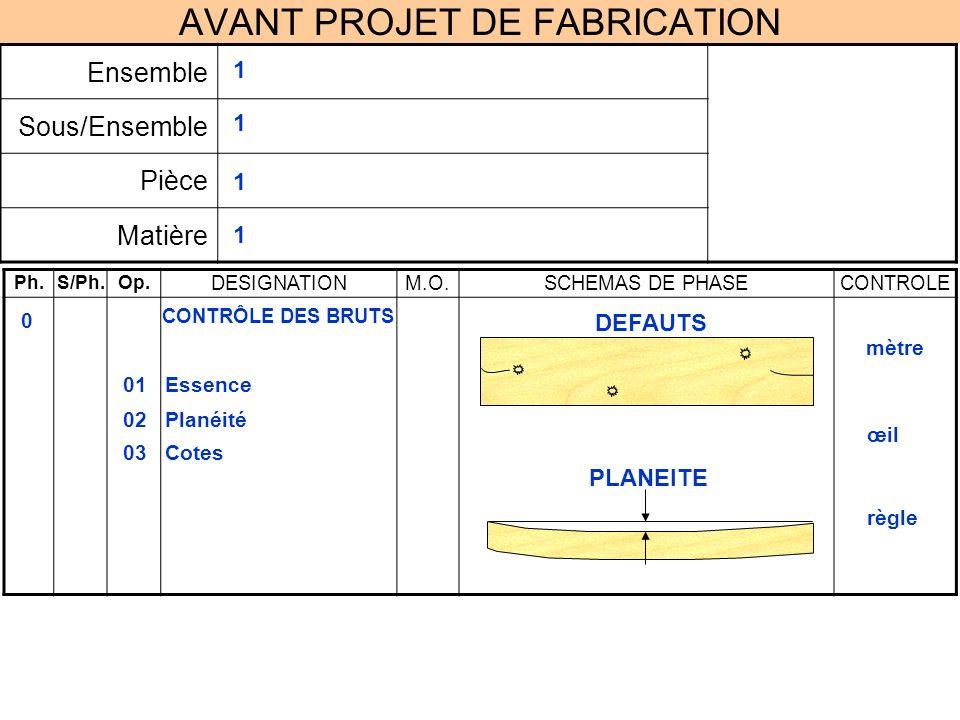 AVANT PROJET DE FABRICATION Ensemble Sous/Ensemble Pièce Matière 1 1 1 1 Ph.S/Ph.Op. DESIGNATIONM.O.SCHEMAS DE PHASECONTROLE 0 CONTRÔLE DES BRUTS 01 E