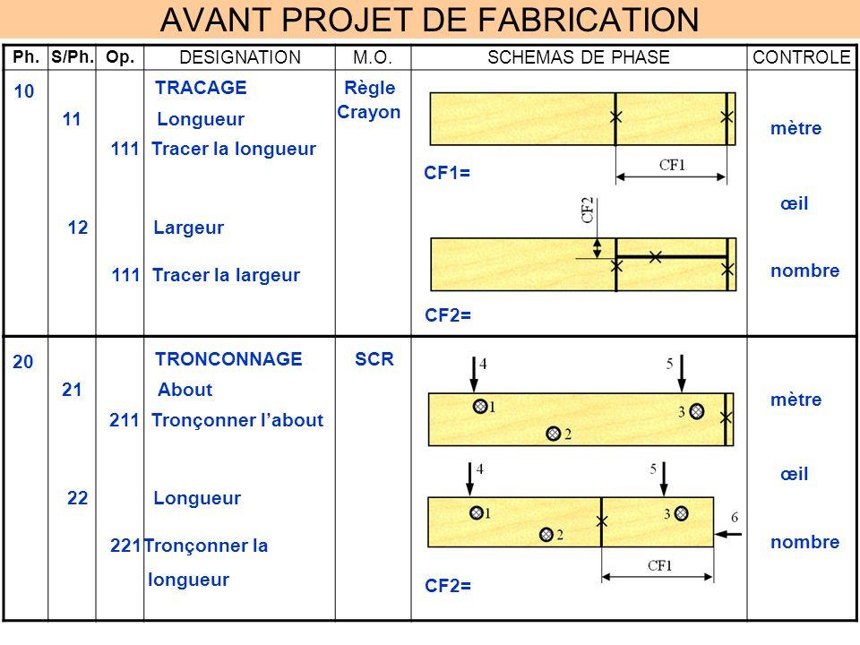 AVANT PROJET DE FABRICATION Ph.S/Ph.Op.