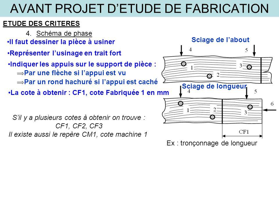 AVANT PROJET DETUDE DE FABRICATION ETUDE DES CRITERES 4.Schéma de phase Sciage de labout Sciage de longueur Il faut dessiner la pièce à usiner Représenter lusinage en trait fort Indiquer les appuis sur le support de pièce : Par une flèche si lappui est vu Par un rond hachuré si lappui est caché La cote à obtenir : CF1, cote Fabriquée 1 en mm Sil y a plusieurs cotes à obtenir on trouve : CF1, CF2, CF3 Il existe aussi le repère CM1, cote machine 1 Ex : tronçonnage de longueur