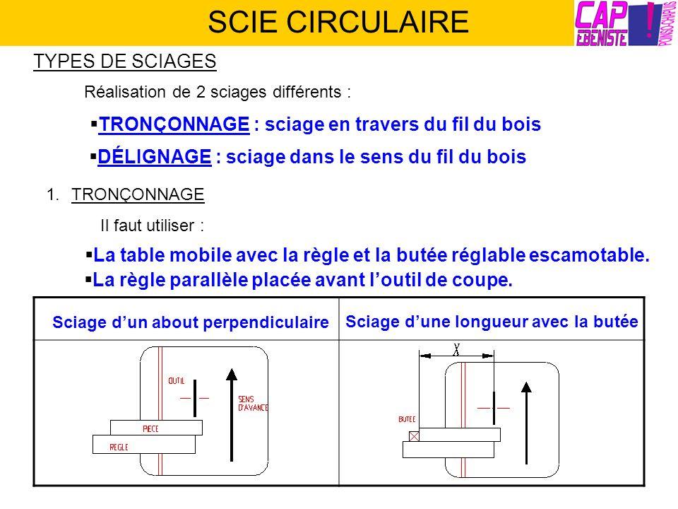 SCIE CIRCULAIRE Sciage de pièce courte avec règle parallèle placée avant loutil Sciage dun about avec angle variable GUIDE/OUTIL Sciage dun about avec angle variable TABLE/OUTIL Combinaison, variation angulaire avec loutil ET la table
