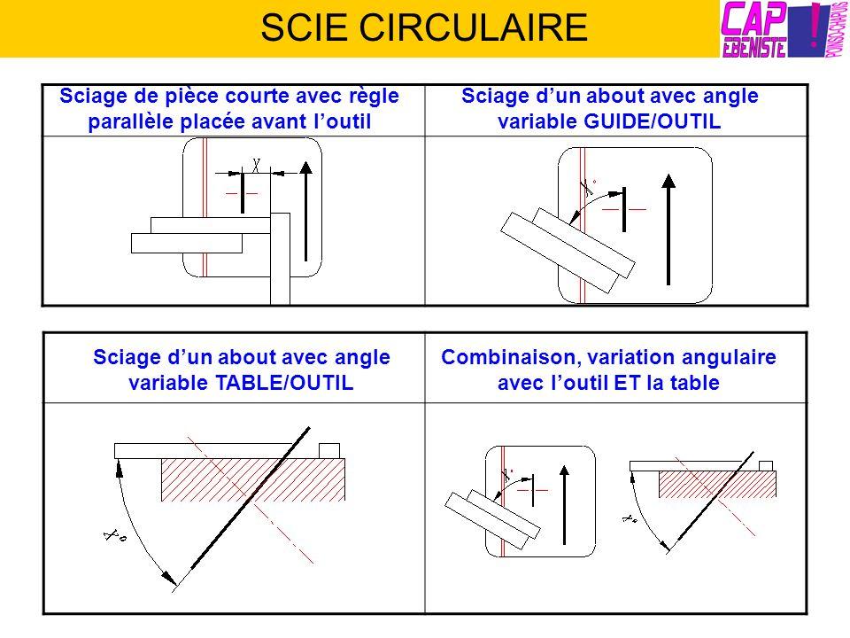 SCIE CIRCULAIRE 2.DÉLIGNAGE Il faut utiliser : La règle parallèle placée derrière loutil pour avoir un guide pour lusinage.