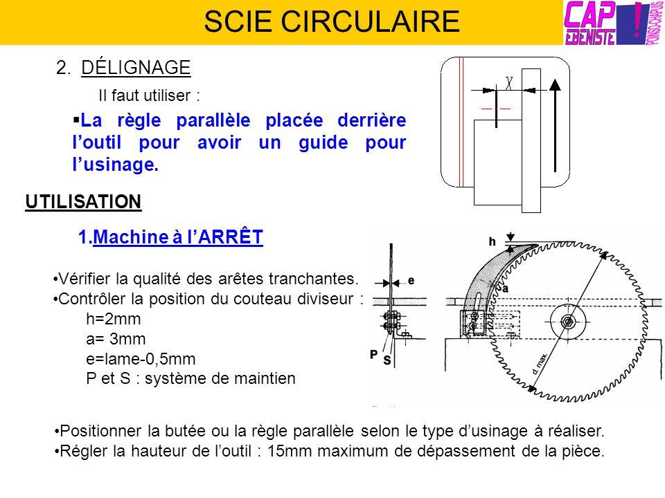 SCIE CIRCULAIRE UTILISATION 1.