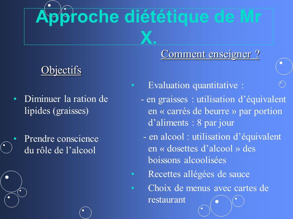 Approche diététique de Mr X. Objectifs Diminuer la ration de lipides (graisses) Prendre conscience du rôle de lalcool Comment enseigner ? Evaluation q