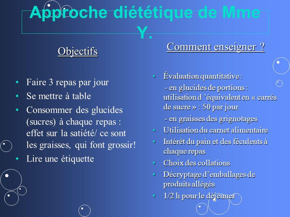 Approche diététique de Mme Y. Objectifs Faire 3 repas par jour Se mettre à table Consommer des glucides (sucres) à chaque repas : effet sur la satiété