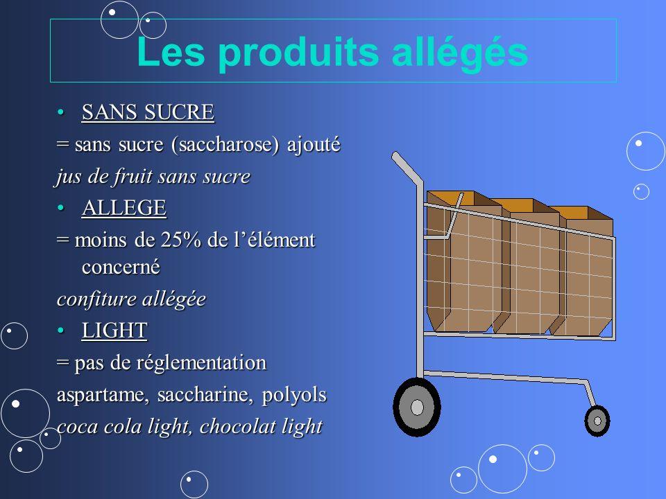 Les produits allégés SANS SUCRESANS SUCRE = sans sucre (saccharose) ajouté jus de fruit sans sucre ALLEGEALLEGE = moins de 25% de lélément concerné co