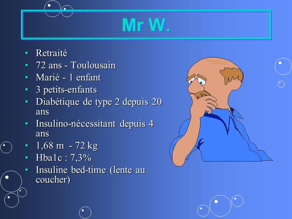Mr W. RetraitéRetraité 72 ans - Toulousain72 ans - Toulousain Marié - 1 enfantMarié - 1 enfant 3 petits-enfants3 petits-enfants Diabétique de type 2 d