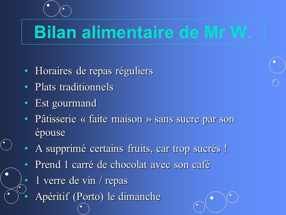 Bilan alimentaire de Mr W. Horaires de repas réguliersHoraires de repas réguliers Plats traditionnelsPlats traditionnels Est gourmandEst gourmand Pâti