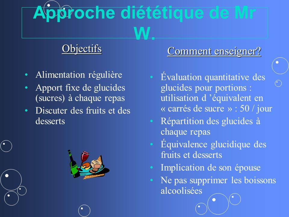 Approche diététique de Mr W. Objectifs Alimentation régulière Apport fixe de glucides (sucres) à chaque repas Discuter des fruits et des desserts Comm