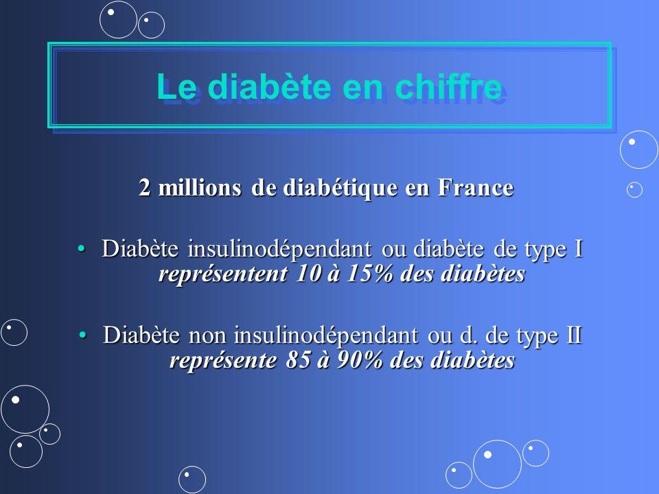 Le diabète en chiffre 2 millions de diabétique en France 2 millions de diabétique en France Diabète insulinodépendant ou diabète de type I représenten