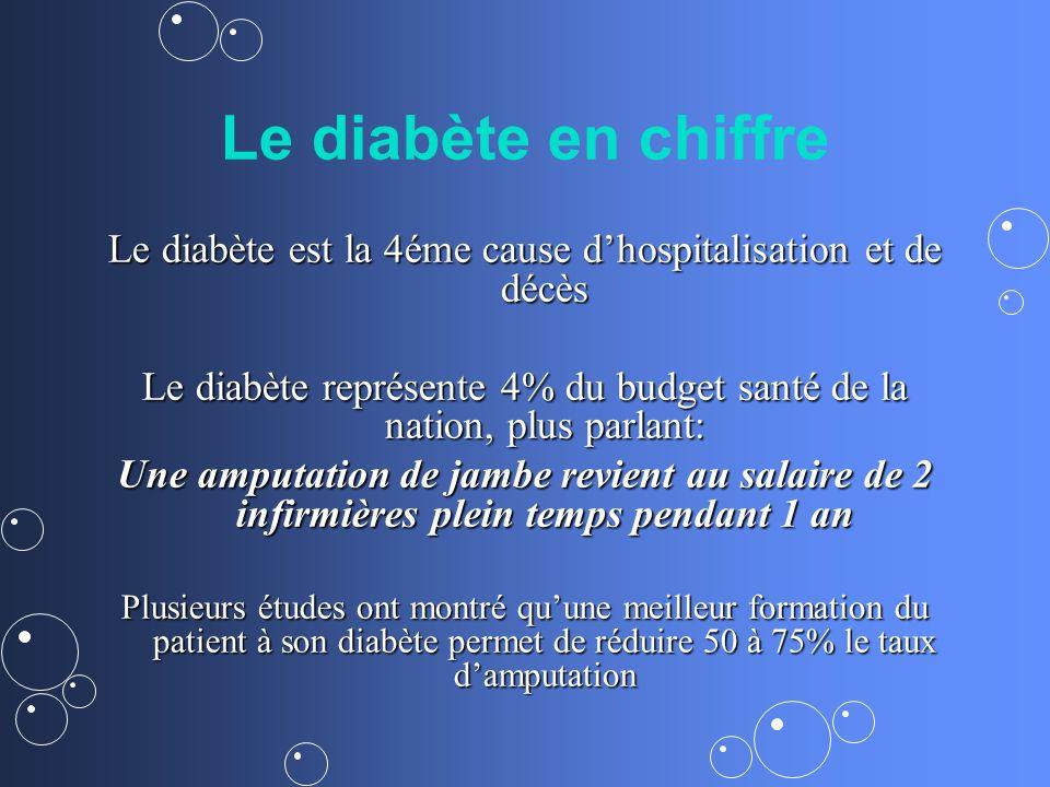 Le diabète est la 4éme cause dhospitalisation et de décès Le diabète représente 4% du budget santé de la nation, plus parlant: Une amputation de jambe