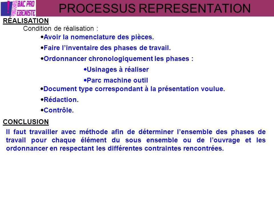 PROCESSUS REPRESENTATION RÉALISATION Condition de réalisation : Avoir la nomenclature des pièces. Faire linventaire des phases de travail. Ordonnancer