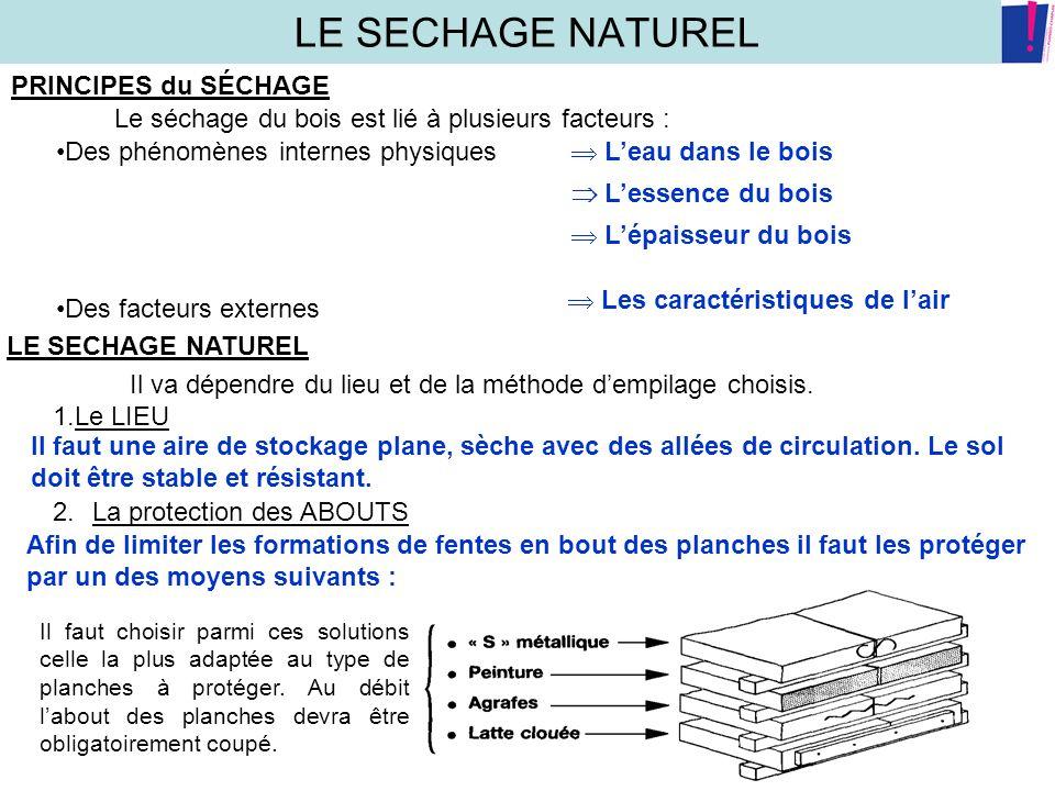 LE SECHAGE NATUREL PRINCIPES du SÉCHAGE Le séchage du bois est lié à plusieurs facteurs : Des phénomènes internes physiques Leau dans le bois Lessence