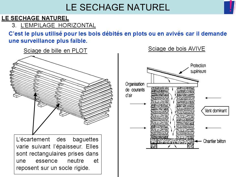 LE SECHAGE NATUREL 3.LEMPILAGE HORIZONTAL Cest le plus utilisé pour les bois débités en plots ou en avivés car il demande une surveillance plus faible