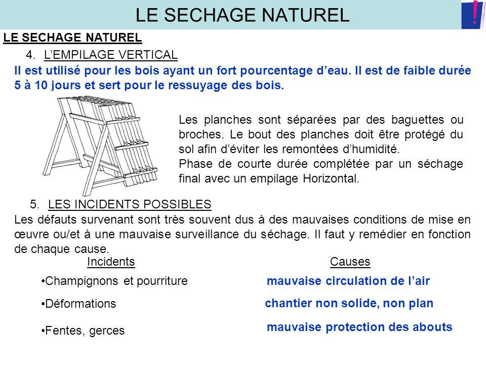 LE SECHAGE NATUREL 4.LEMPILAGE VERTICAL Il est utilisé pour les bois ayant un fort pourcentage deau. Il est de faible durée 5 à 10 jours et sert pour