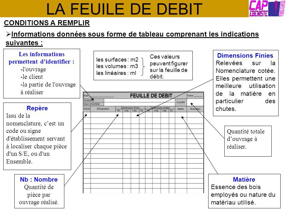 LA FEUILE DE DEBIT CONDITIONS A REMPLIR Informations données sous forme de tableau comprenant les indications suivantes : les surfaces : m2 les volume