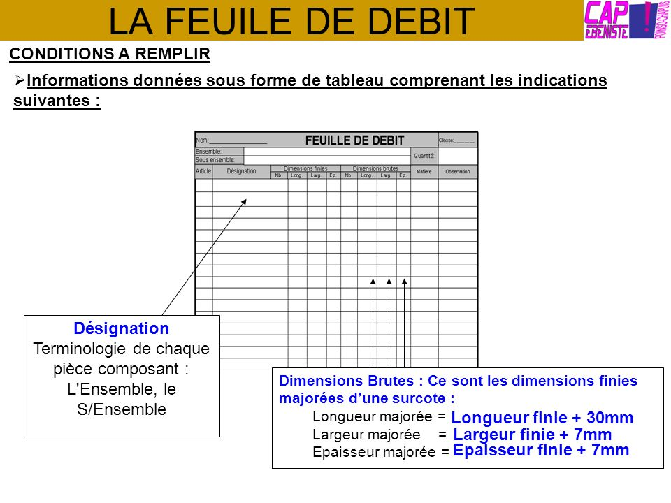 LA FEUILE DE DEBIT CONDITIONS A REMPLIR Informations données sous forme de tableau comprenant les indications suivantes : Désignation Terminologie de