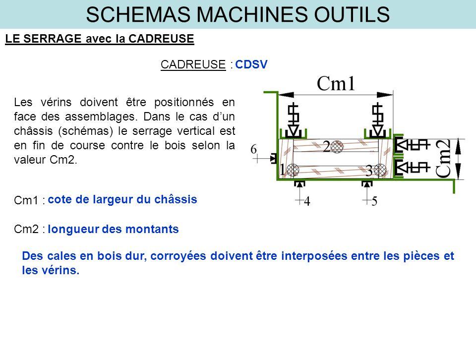 SCHEMAS MACHINES OUTILS LE SERRAGE avec la CADREUSE CADREUSE :CDSV Les vérins doivent être positionnés en face des assemblages. Dans le cas dun châssi