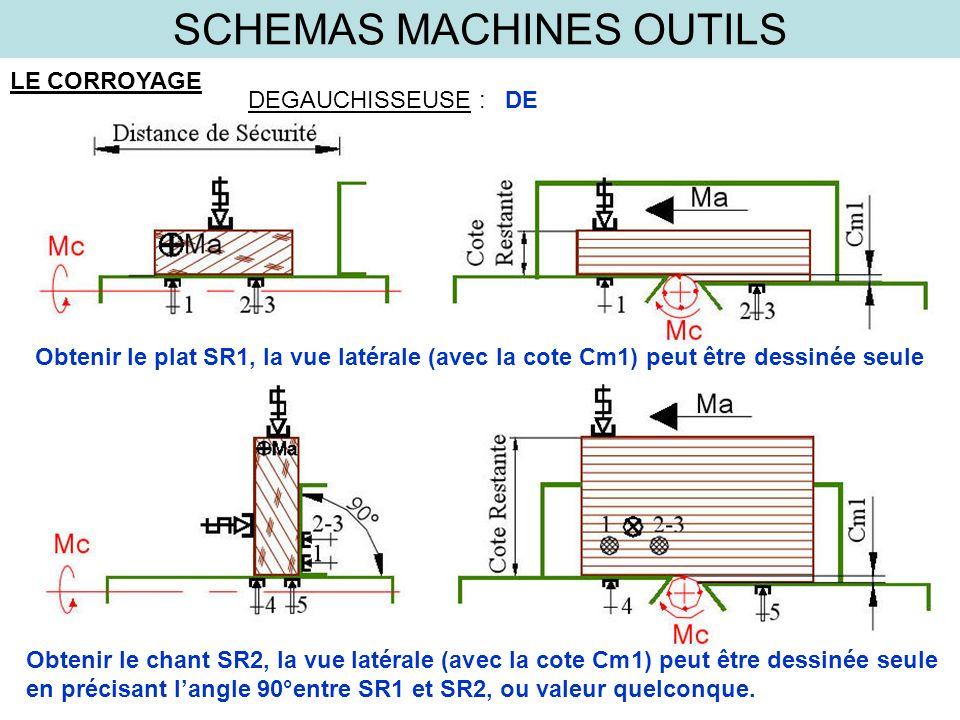 SCHEMAS MACHINES OUTILS LE CORROYAGE DEGAUCHISSEUSE :DE Obtenir le plat SR1, la vue latérale (avec la cote Cm1) peut être dessinée seule Obtenir le ch