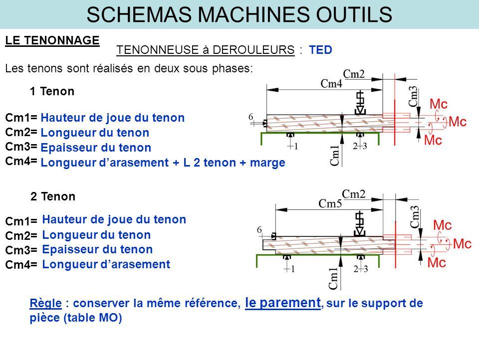 SCHEMAS MACHINES OUTILS LE TENONNAGE TENONNEUSE à DEROULEURS : TED Les tenons sont réalisés en deux sous phases: 1 Tenon Cm1= Cm2= Cm3= Cm4= Longueur