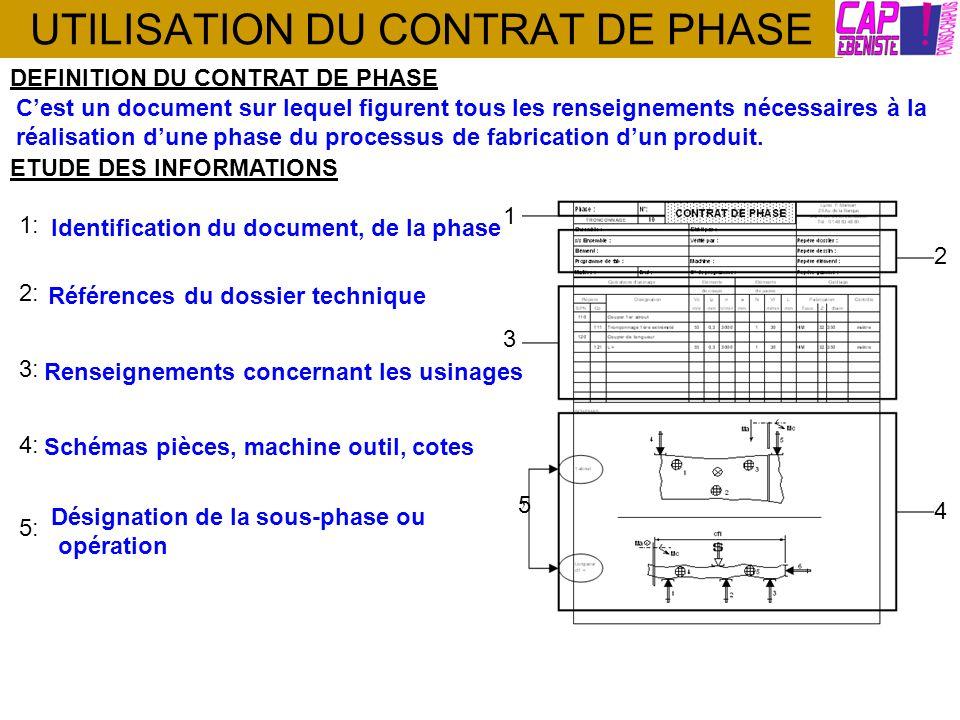 UTILISATION DU CONTRAT DE PHASE DEFINITION DU CONTRAT DE PHASE Cest un document sur lequel figurent tous les renseignements nécessaires à la réalisati