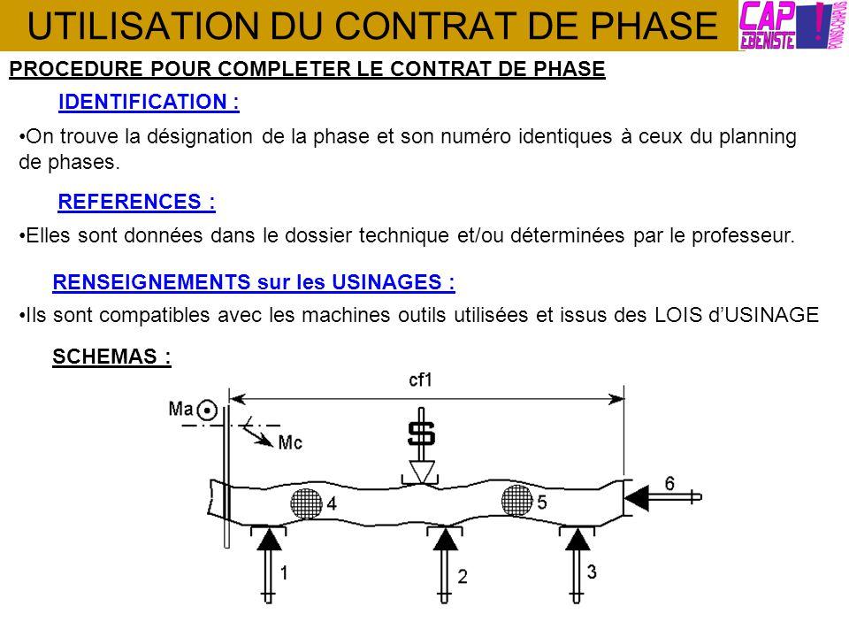 UTILISATION DU CONTRAT DE PHASE PROCEDURE POUR COMPLETER LE CONTRAT DE PHASE On trouve la désignation de la phase et son numéro identiques à ceux du p