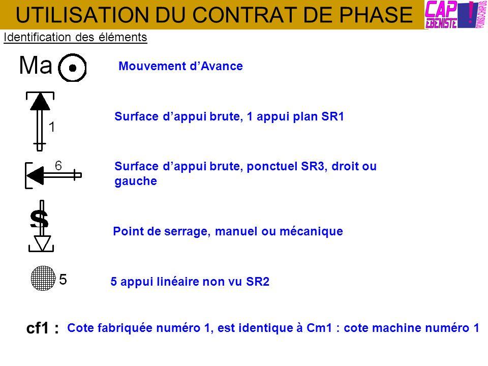 UTILISATION DU CONTRAT DE PHASE Identification des éléments Mouvement dAvance Surface dappui brute, 1 appui plan SR1 Surface dappui brute, ponctuel SR