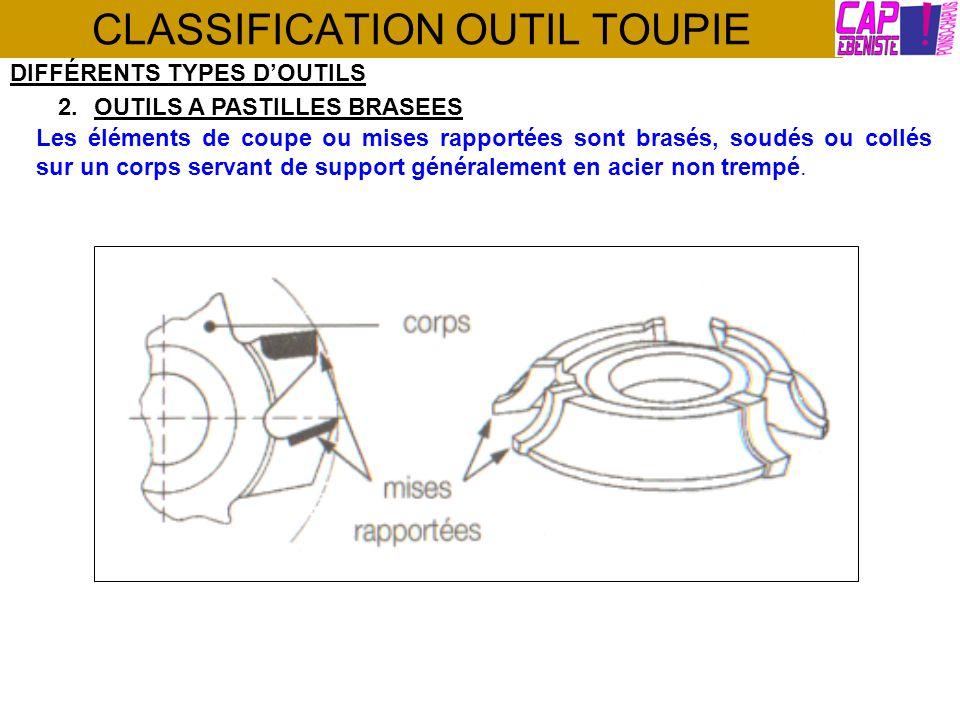 CLASSIFICATION OUTIL TOUPIE DIFFÉRENTS TYPES DOUTILS 2.OUTILS A PASTILLES BRASEES Les éléments de coupe ou mises rapportées sont brasés, soudés ou col