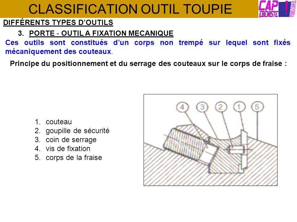 CLASSIFICATION OUTIL TOUPIE DIFFÉRENTS TYPES DOUTILS 3.PORTE - OUTIL A FIXATION MECANIQUE Ces outils sont constitués dun corps non trempé sur lequel s