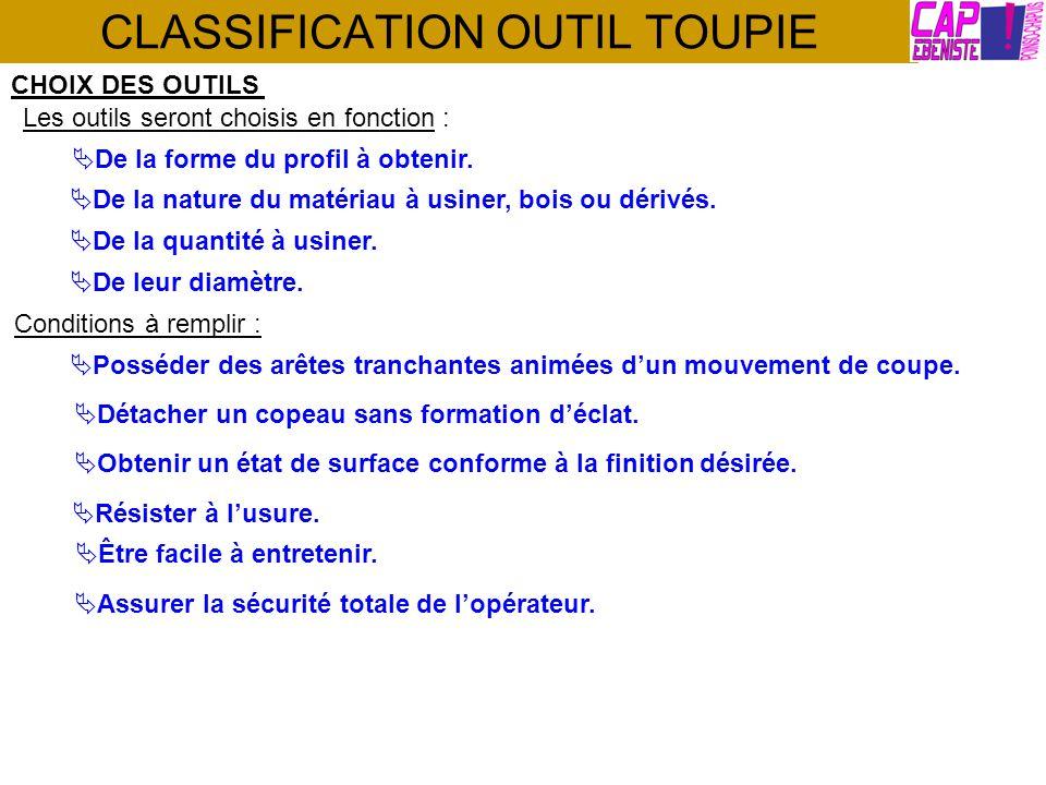 CLASSIFICATION OUTIL TOUPIE CHOIX DES OUTILS Les outils seront choisis en fonction : De la forme du profil à obtenir. De la nature du matériau à usine