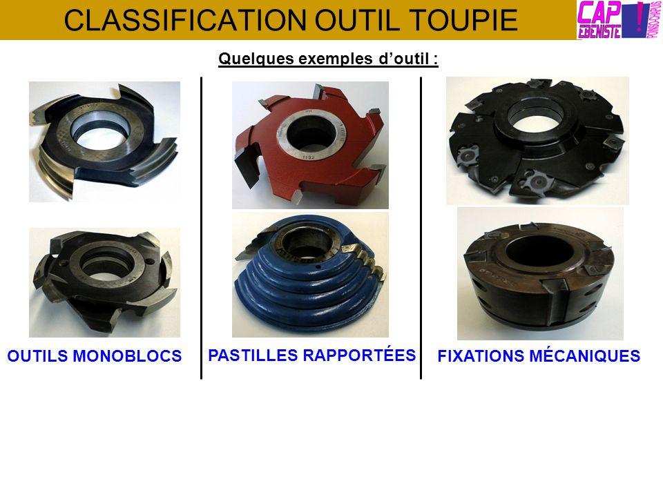 CLASSIFICATION OUTIL TOUPIE CONCLUSION Le choix dun outil de toupie dépend du type de profilage à réaliser et de la nature du matériau à usiner.