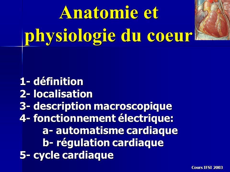 Cours IFSI 2003 Anatomie et physiologie du coeur 1- définition 2- localisation 3- description macroscopique 4- fonctionnement électrique: a- automatis
