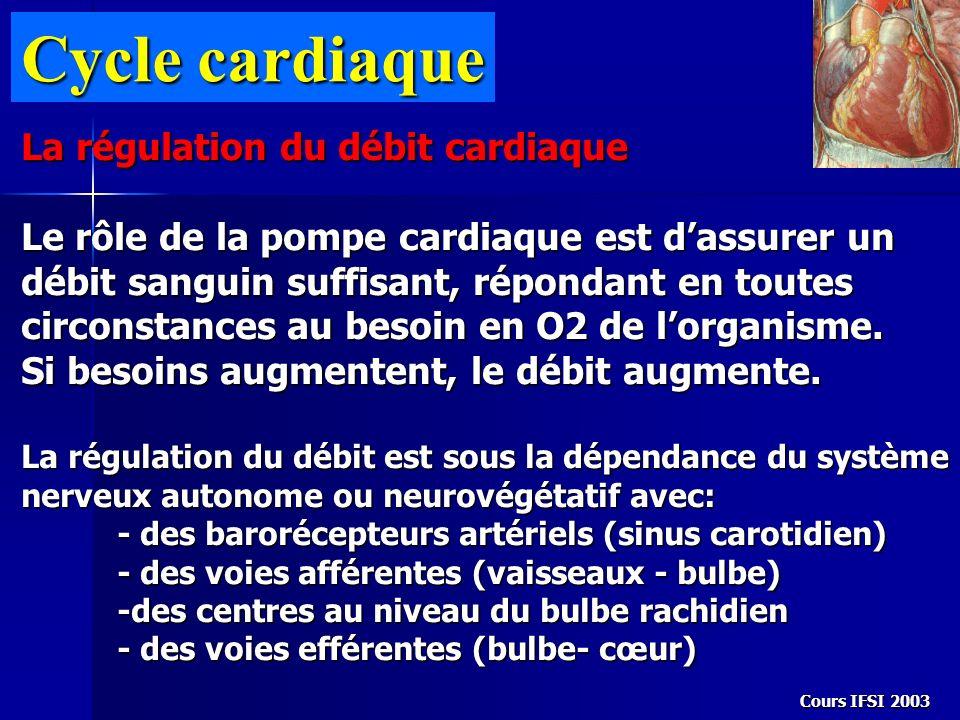 Cycle cardiaque La régulation du débit cardiaque Le rôle de la pompe cardiaque est dassurer un débit sanguin suffisant, répondant en toutes circonstan