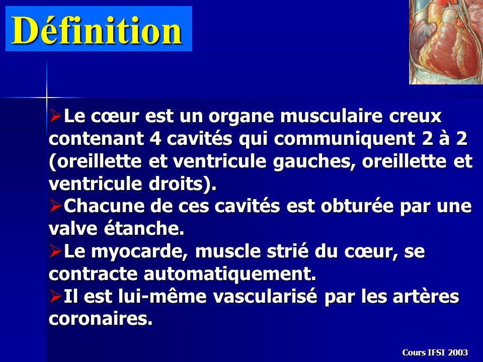 Cours IFSI 2003 Définition Le cœur est un organe musculaire creux contenant 4 cavités qui communiquent 2 à 2 (oreillette et ventricule gauches, oreill